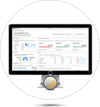 Track the key performance indicators (KPI)